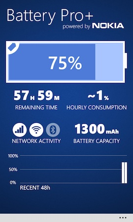 Nokia Releases Free Battery Pro+ App That's Lets You Keep An Eye On Your Lumia Battery
